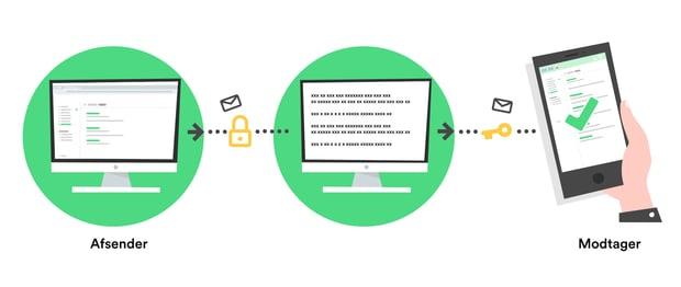 scannet-blog-image